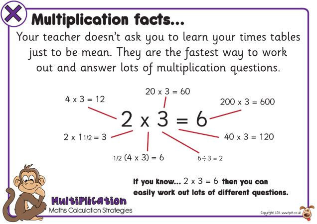 Multiplication strategies, Student-centered resources and Teaching ...