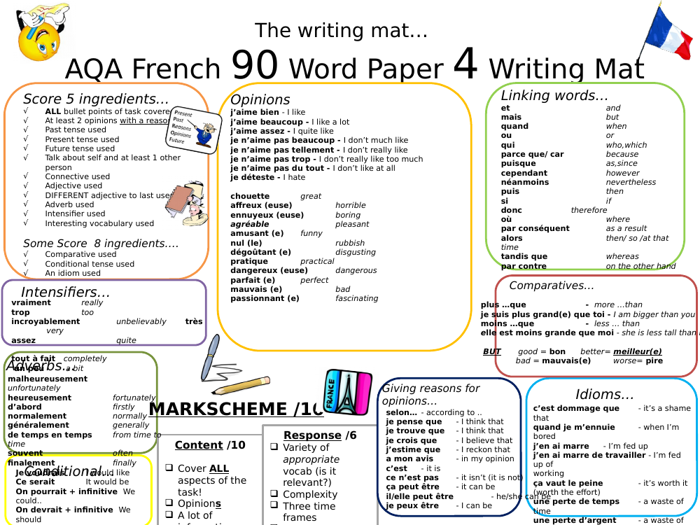 Gcse Aqa New Spec French Writing Mat 90 Word By Grisedaw Teaching Resources Tes Gcse French French Teaching Resources Teaching French