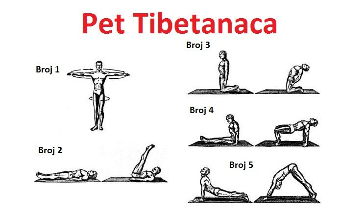 Vežbe Pet tibetanaca