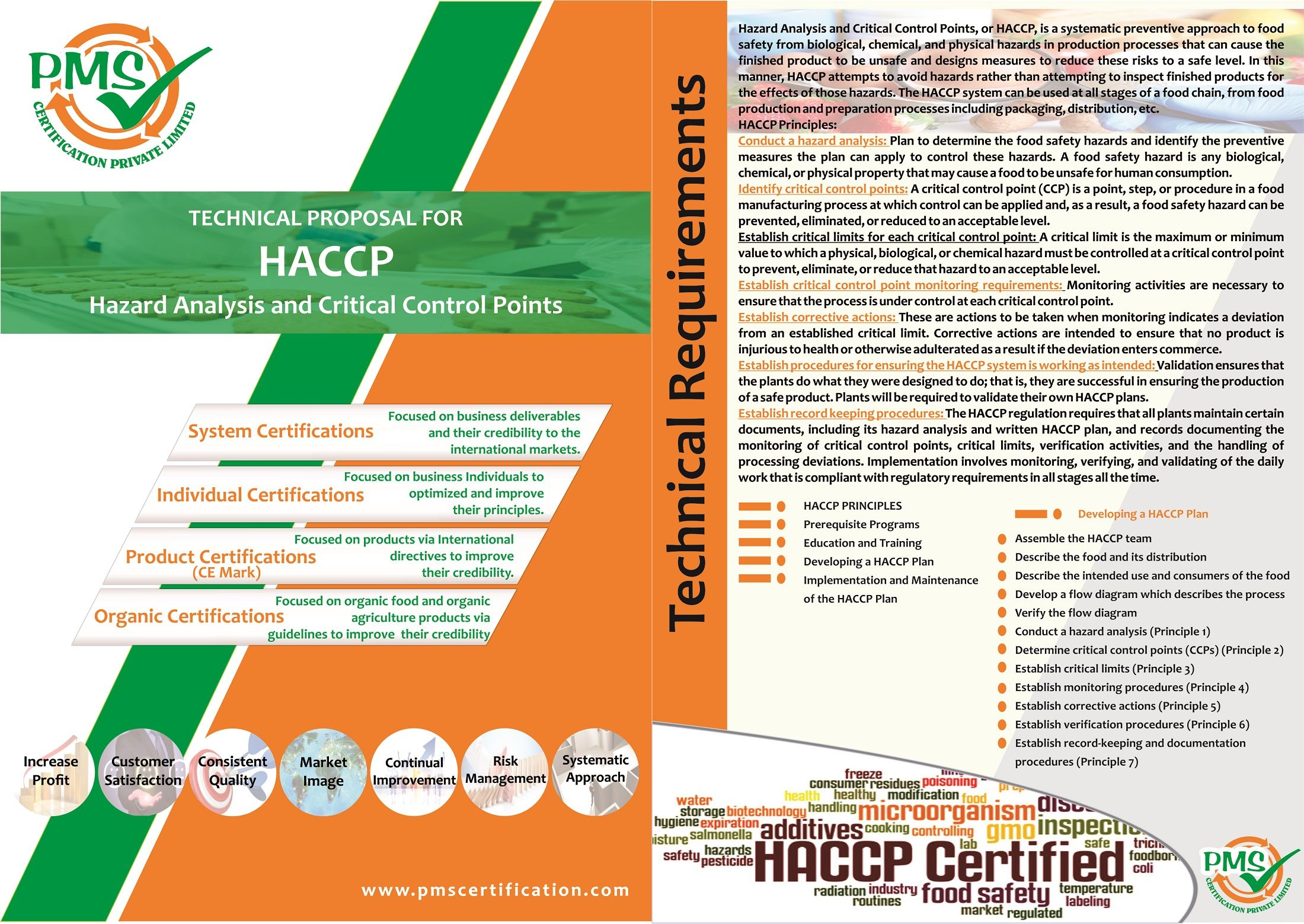 Hazard analysis and critical control points, or HACCP, is a