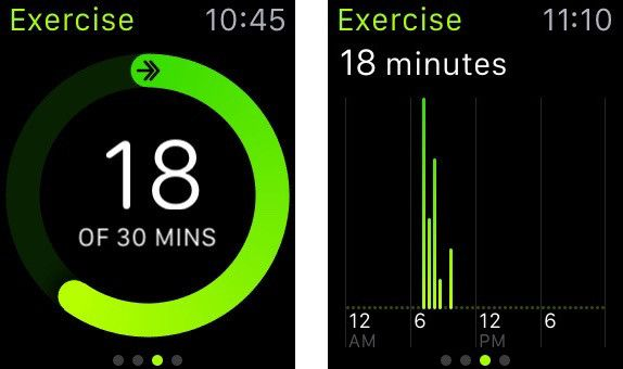 Watch and activity tracking 5 things you need to know
