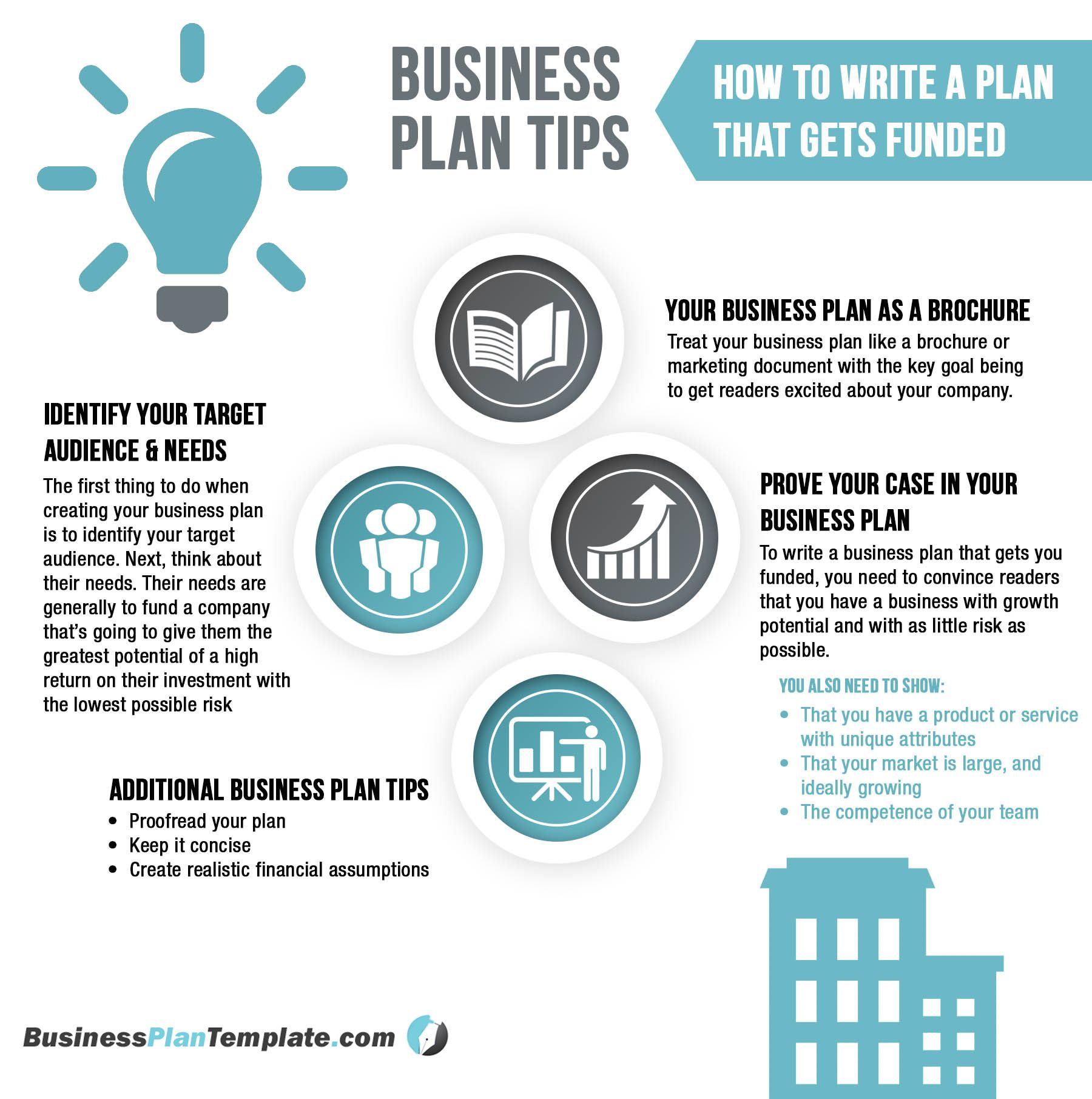 business growth plan pdf