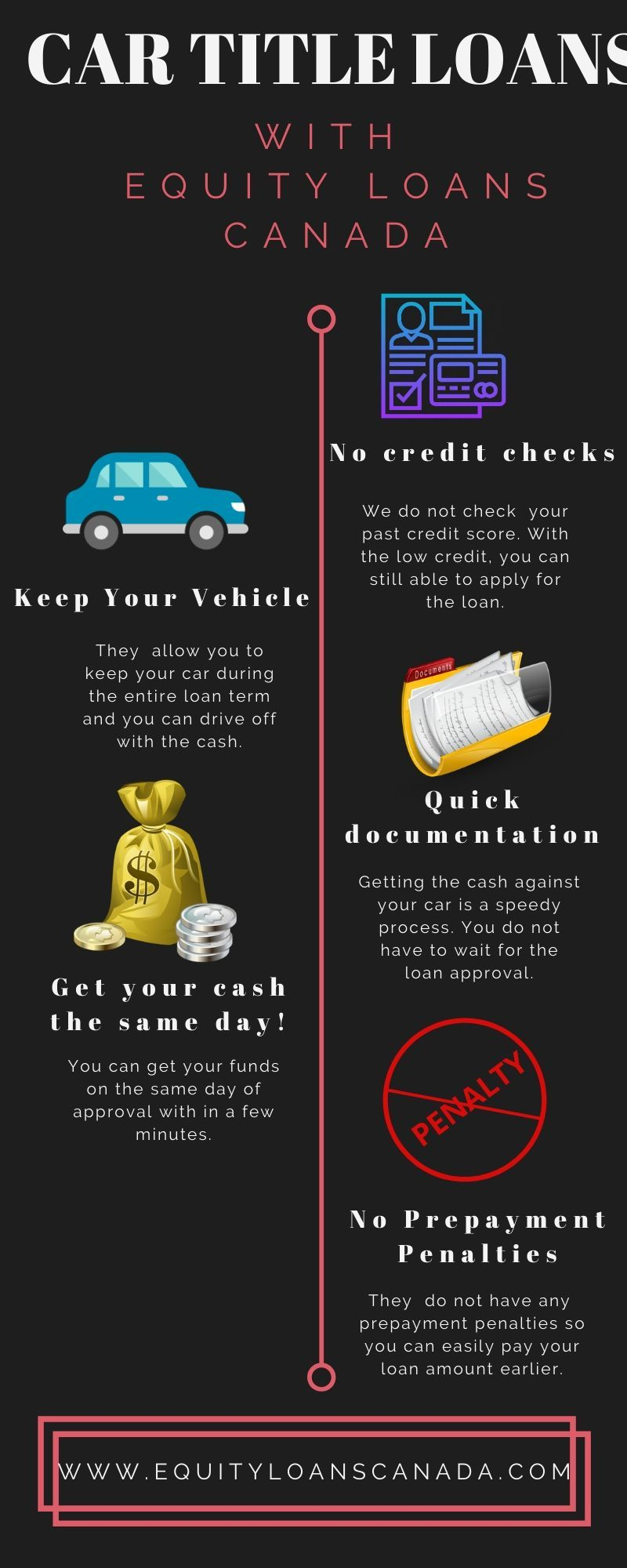 Get All The Advantages Of Car Title Loans In Abbotsford Car Title Loan Collateral Loans