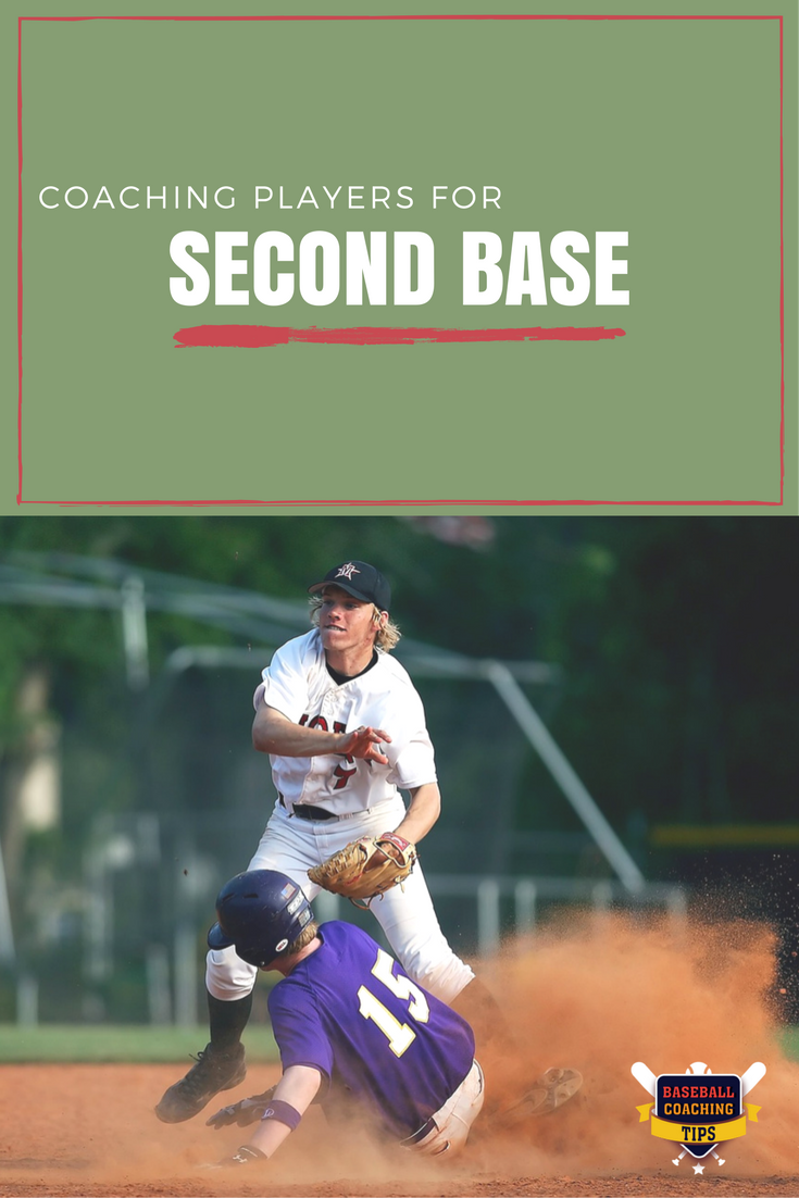 Coaching Course Baseball How To Play Second Base Baseball Drills Softball Training Softball Drills