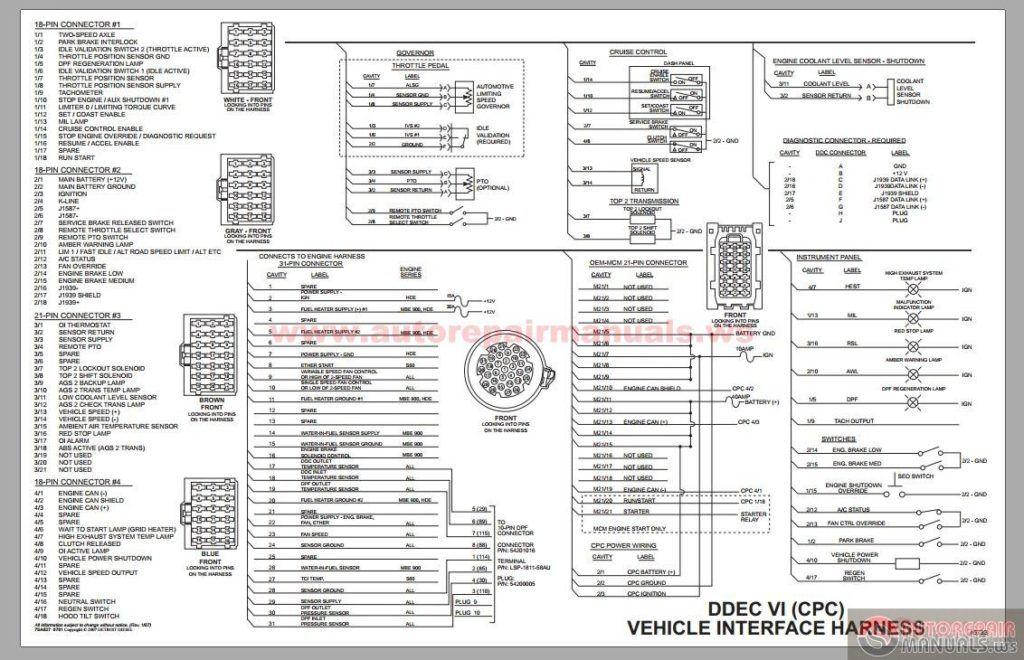 Diagrama de arnés de la interfaz del vehículo Ddec Vi Cpc