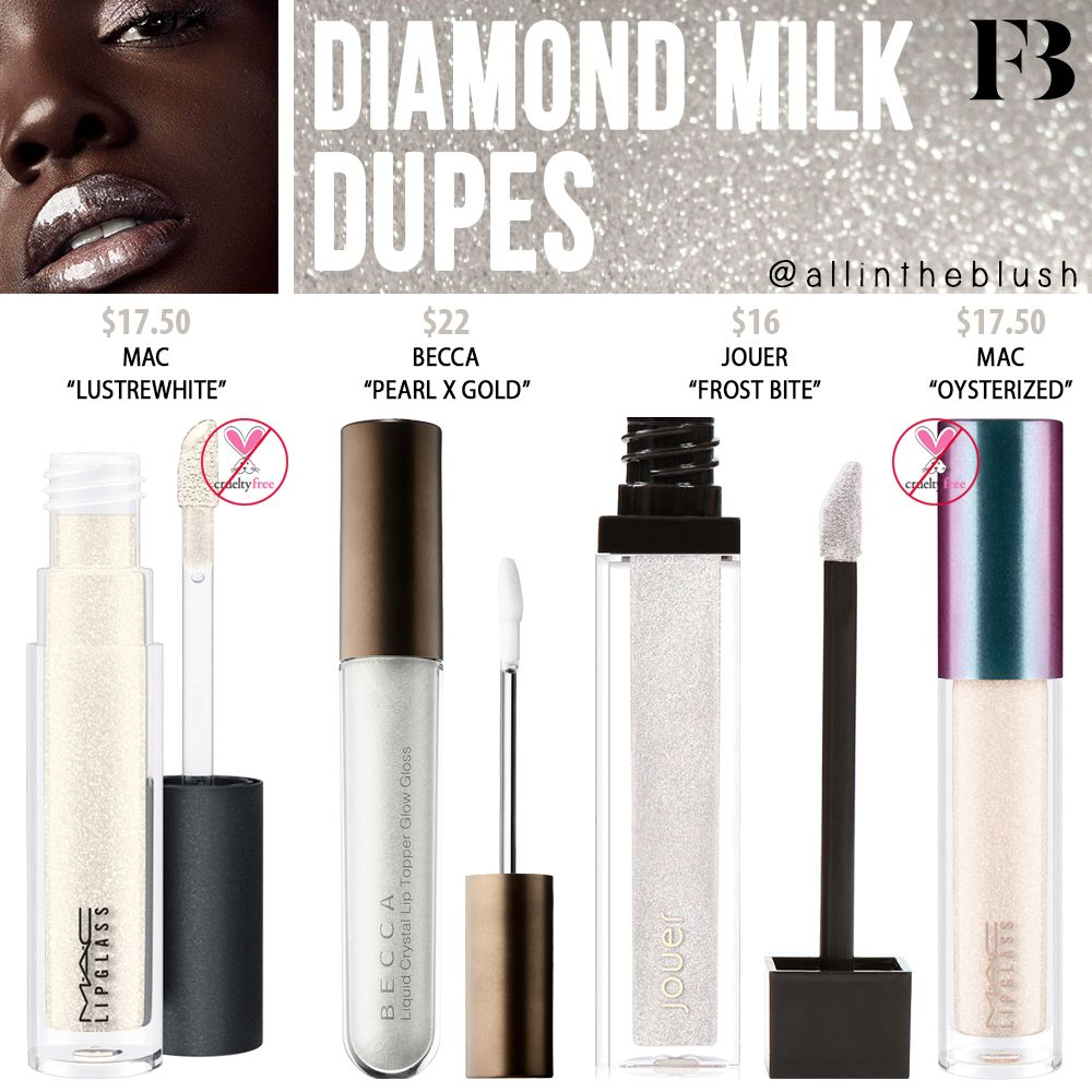 Milk 1422 face chart inspired makeup *What do you think