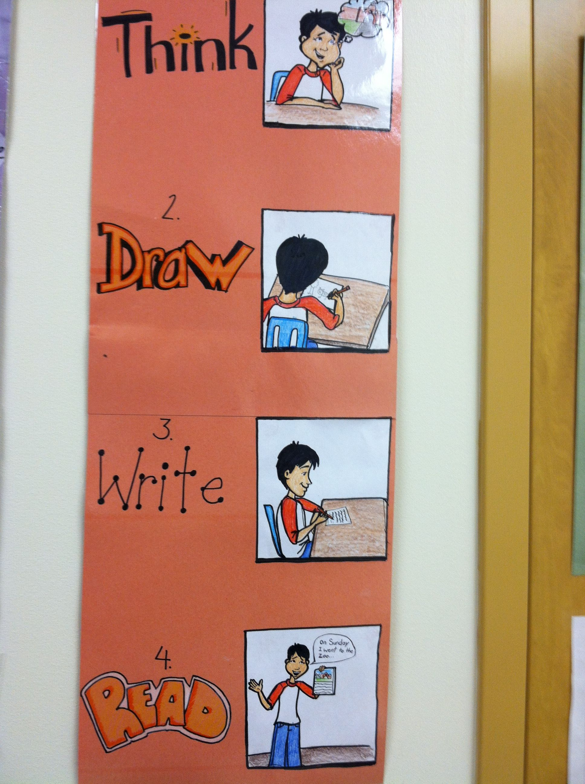 Beginning Steps For Kindergarten Or Ell Level One Writing