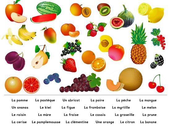ef81fa93c77 TICs en FLE  Fruits et légumes  vocabulaire