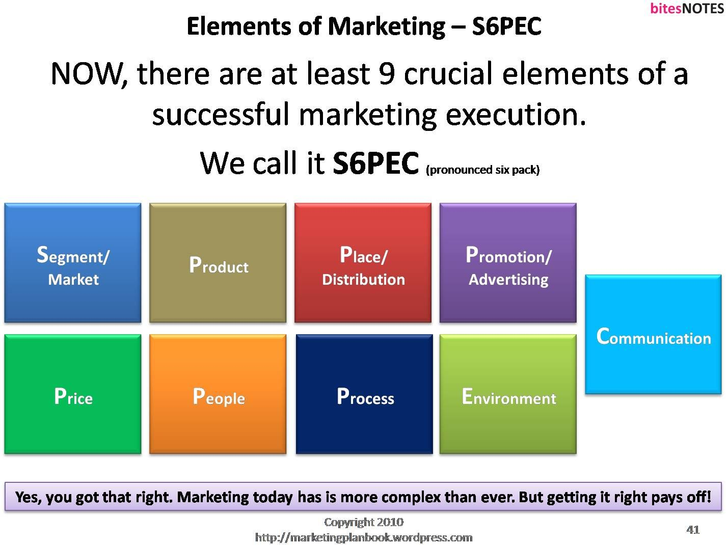 sales marketing plan - pacq.co