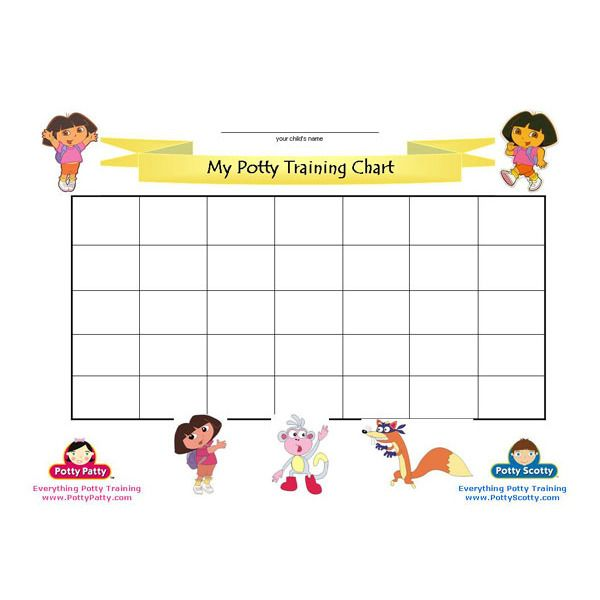Dora The Explorer Potty Training Chart  Potty Training Concepts