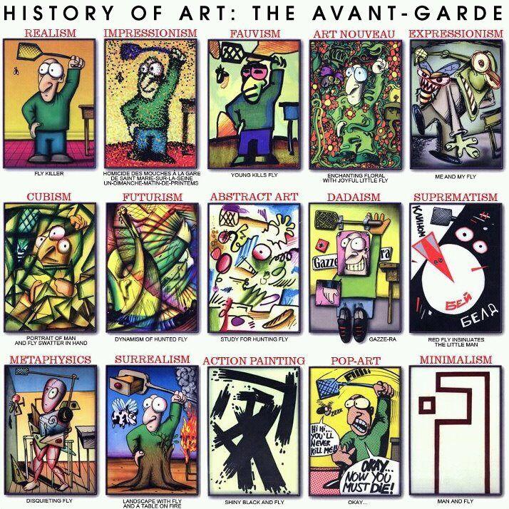 La historia del Arte en una imagen