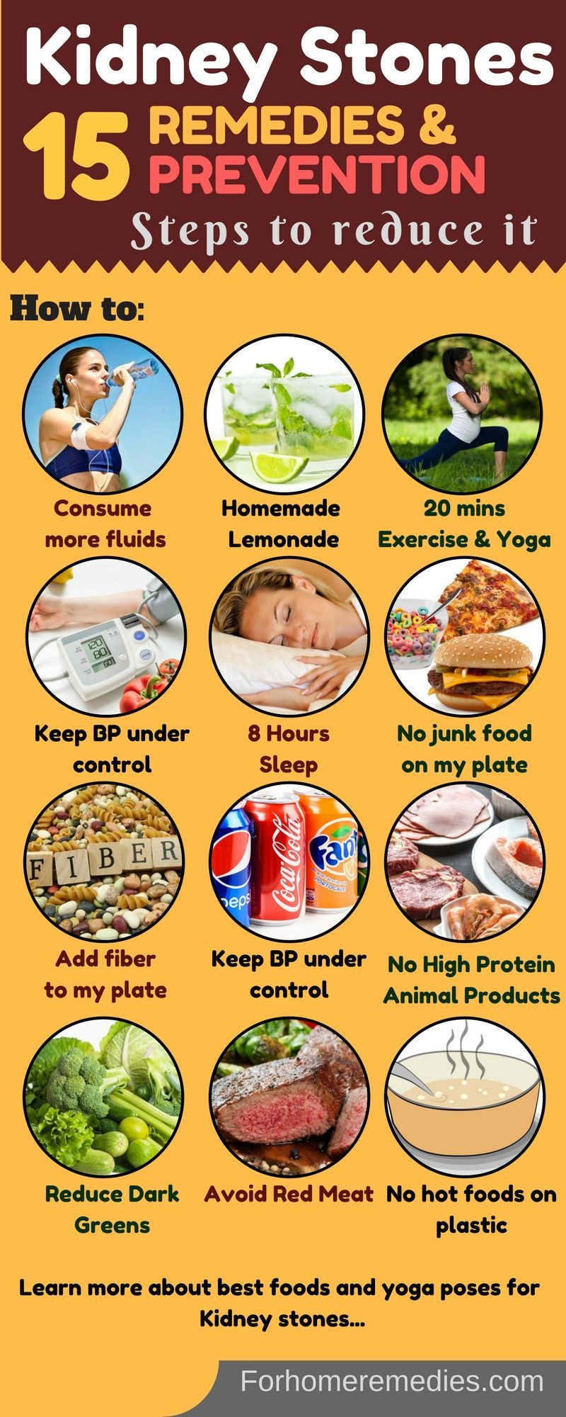 Best Diet, Yoga Poses and #30 Home Remedies to Get rid of Kidney