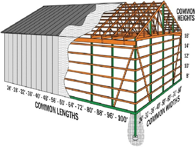 How to build a pole barn garage garage pinterest how for Build a garage online