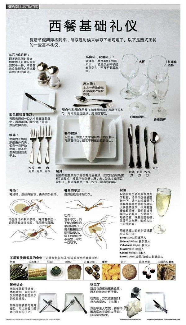 Western food etiquette