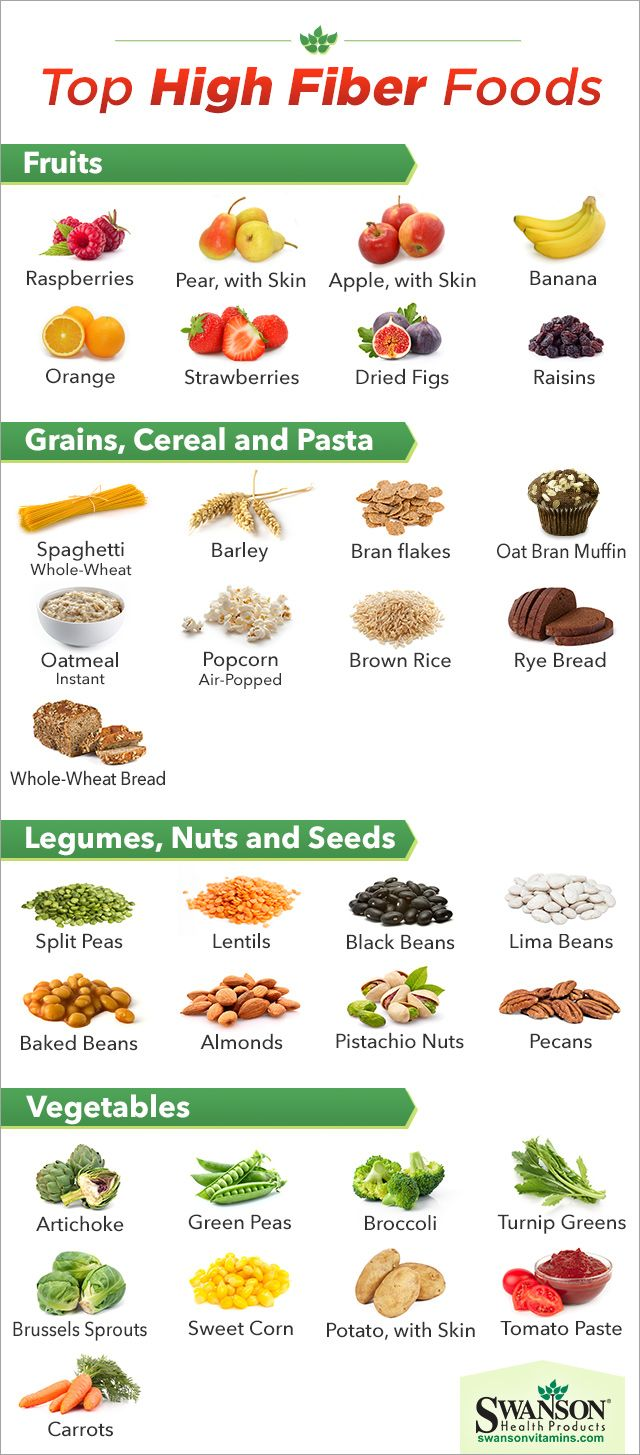 high fiber foods chart | Healthy Living | Pinterest ...