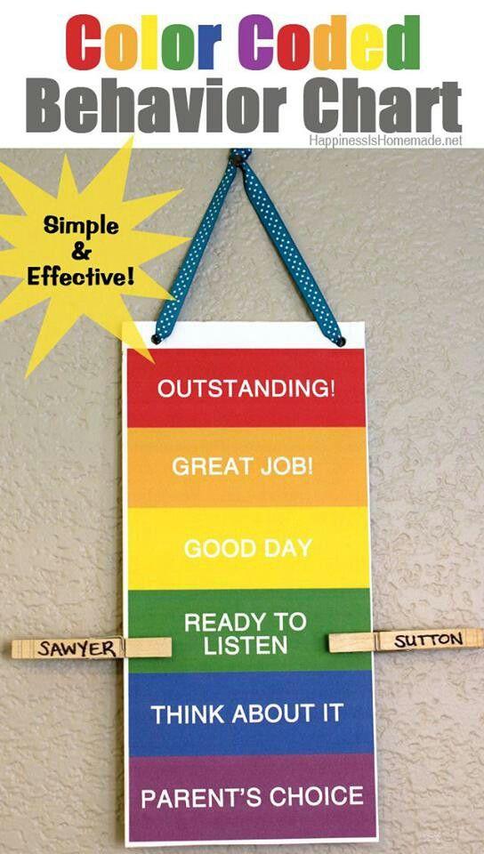 Behaviour chart Teaching - management Pinterest Behaviour - printable behavior charts for home
