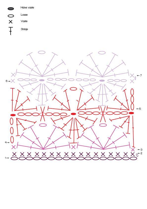 Free crochet pattern: Catherine cowl (EN + NL | Puntos crochet ...