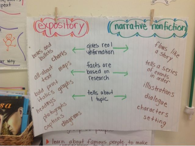 how are expository and narrative writing similar