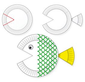 Beach Party Games and Ideas | Paper Plate Fish Craft at Birthday in a Box  sc 1 st  Pinterest & Beach Party Games and Ideas | Paper Plate Fish Craft at Birthday ...