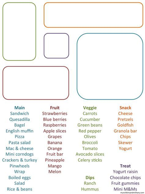 Printable Planetbox Rover Bento Lunch Planning Sheet Made Easy Planet