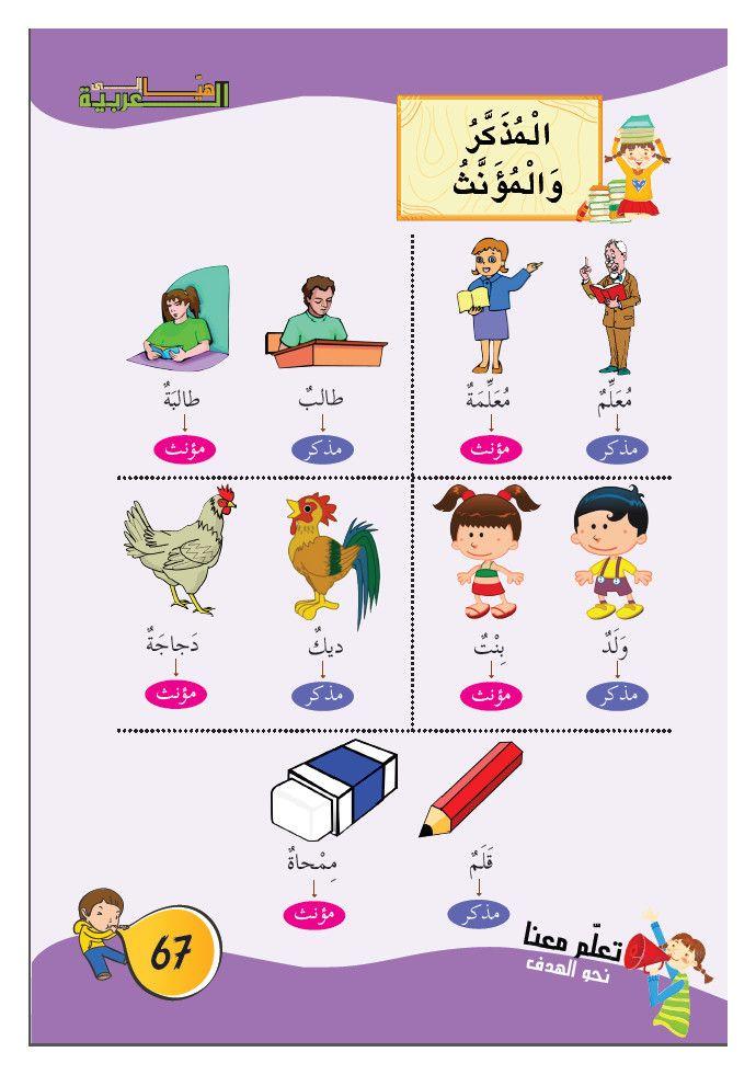 afficher l 39 image d 39 origine learn arabic alphabet arabic lessons learning arabic. Black Bedroom Furniture Sets. Home Design Ideas