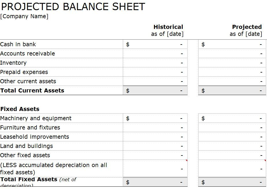 projected balance sheet template printable templates pinterest