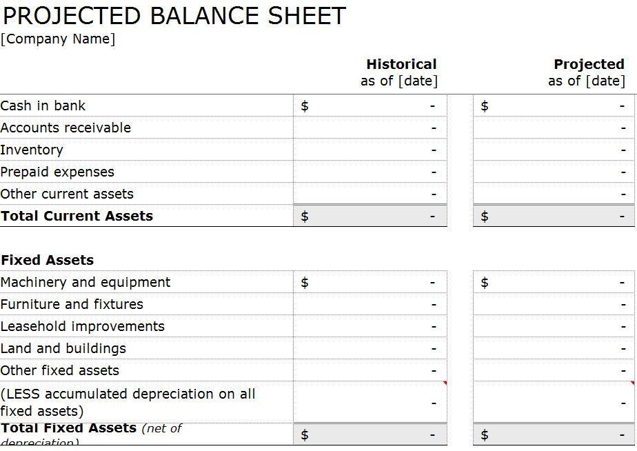 Balance Sheet Projections Template Balance Sheet Template