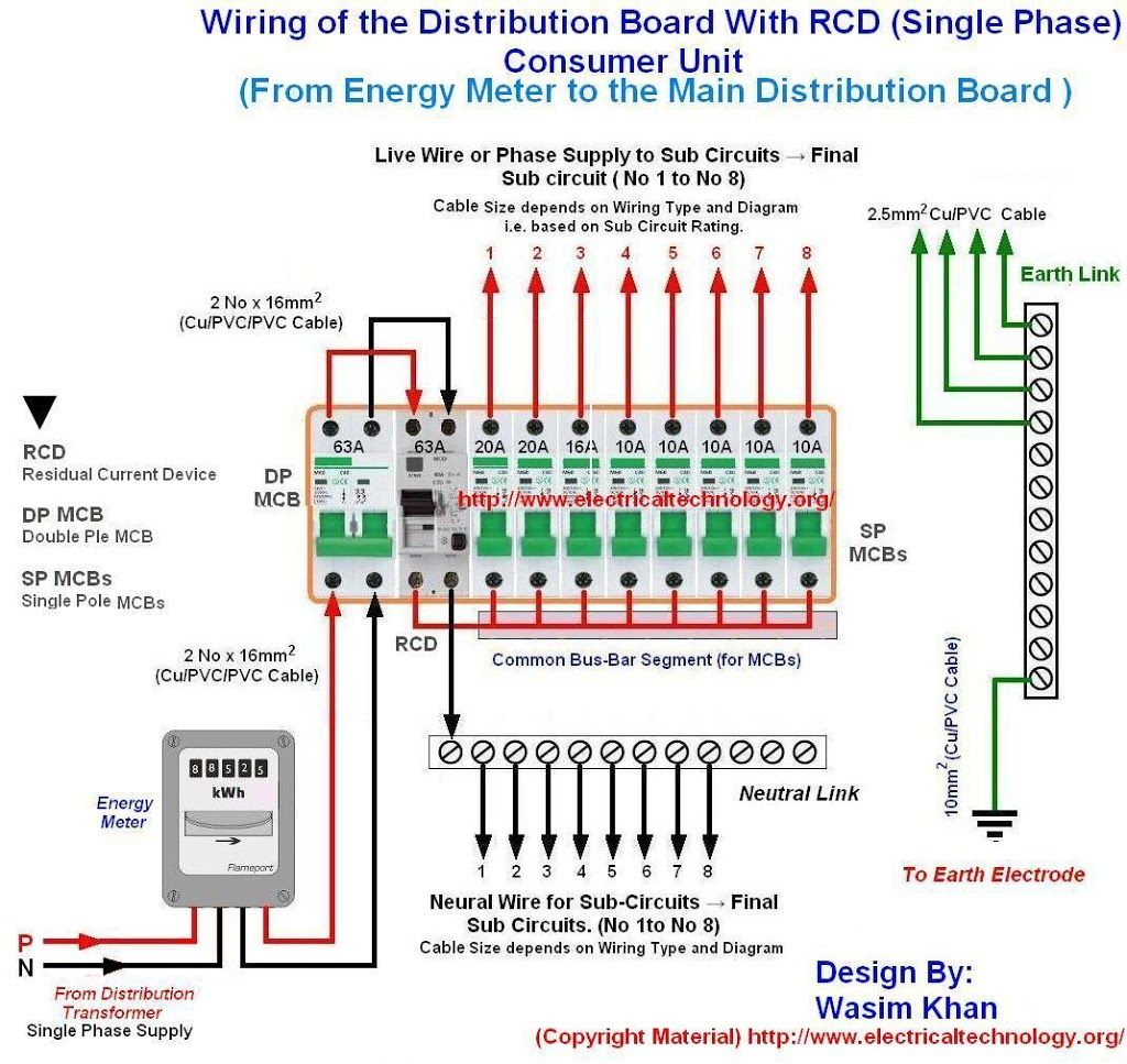 Wiring of the distribution board with rcd single phase for Household electrical design