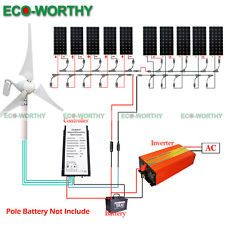 Details About 200w 300w 400w 800w Off Grid System 100w Solar Panel W 1kw 1500w 3000w Inverter Solar Power Kits Off Grid Solar Power Off Grid System