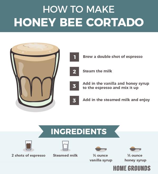 Cortado Recipe, Coffee Drinks