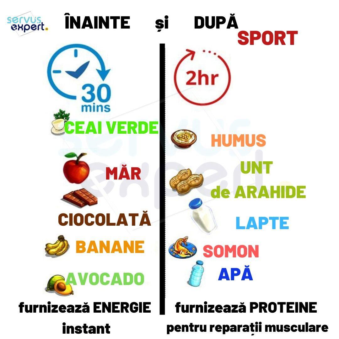#sanatate #sfaturimedicale #utile #sanatatedeladoctor #sanatateservusexpert #alimente #calorii #spor...