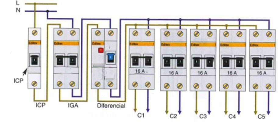 Risultati immagini per instalacion electrica domiciliaria