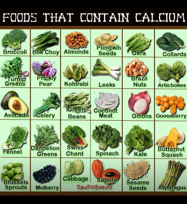 Consequences of Calcium Deficiency Raw Food Foods that