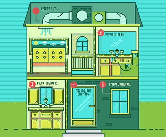 INFOGRAPHIC: A Guide To Improving The Energy Efficiency Of Your Home. Energy  Efficient HomesEnergy EfficiencyHousekeeping TipsSustainable DesignSustainable  ...
