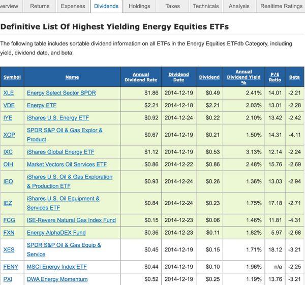 抄底进哪个股票 - 未名空间(mitbbs.com)