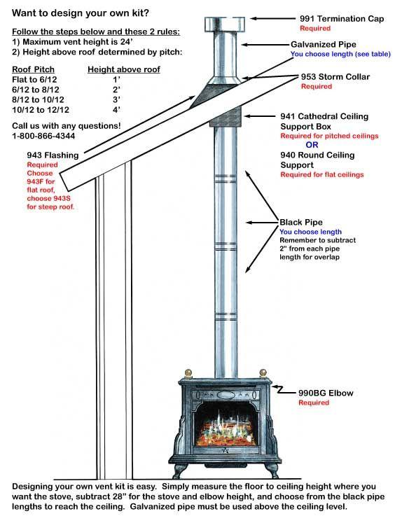 wood stove chimney 2018 wood stoves