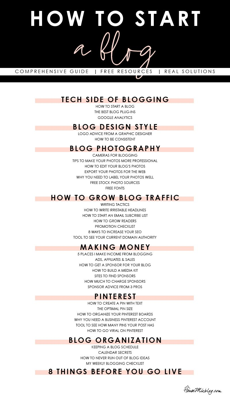 How to start a blog - Comprehensive guide - Free resources - tech advice, blog design, growing traffic, making money, going viral on Pinterest