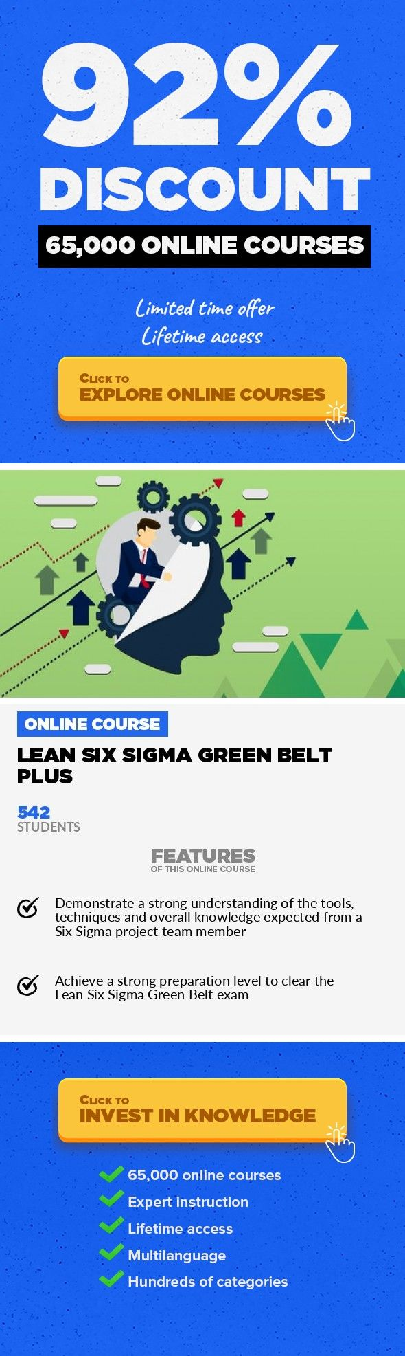 Lean Six Sigma Green Belt Plus Operations Business Highly Impactful