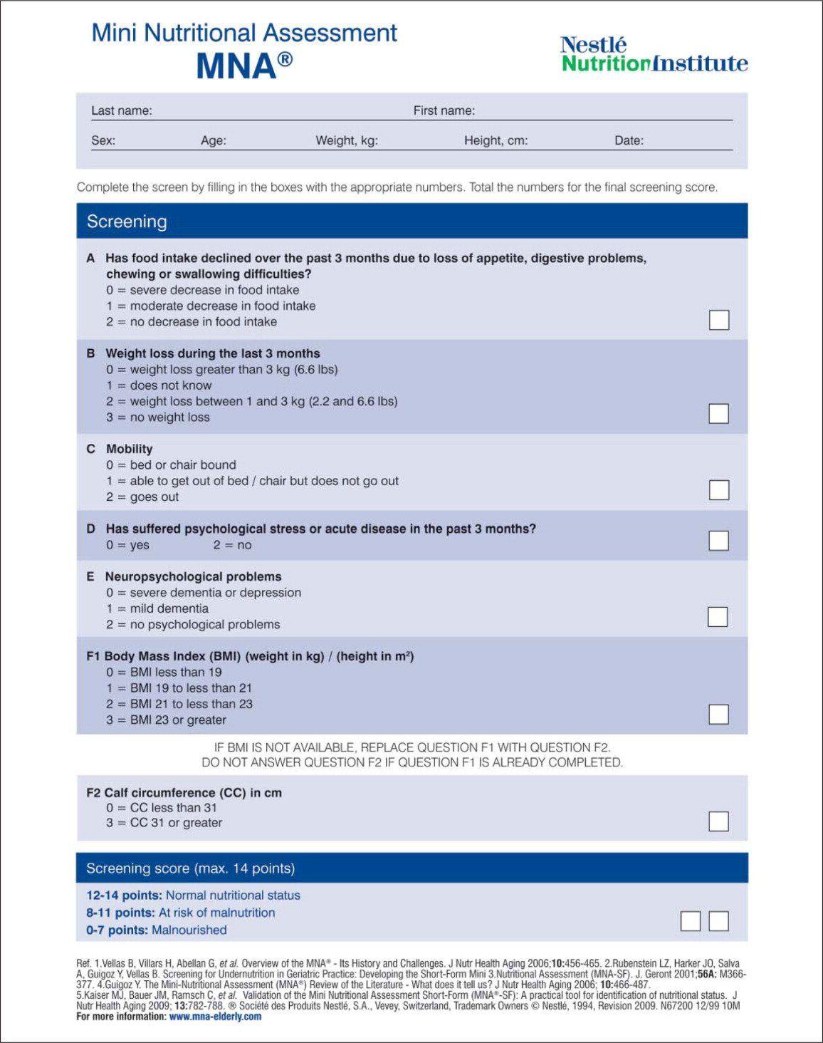 Identifying Geriatric Malnutrition In Nursing Practice The Mini