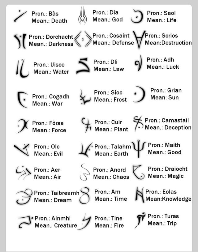 D And I Right Colum 3rd From The Bottom It Means Magic Nordic