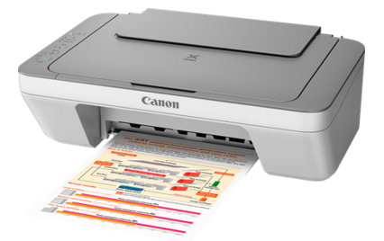 Canon MG2460 Driver Download