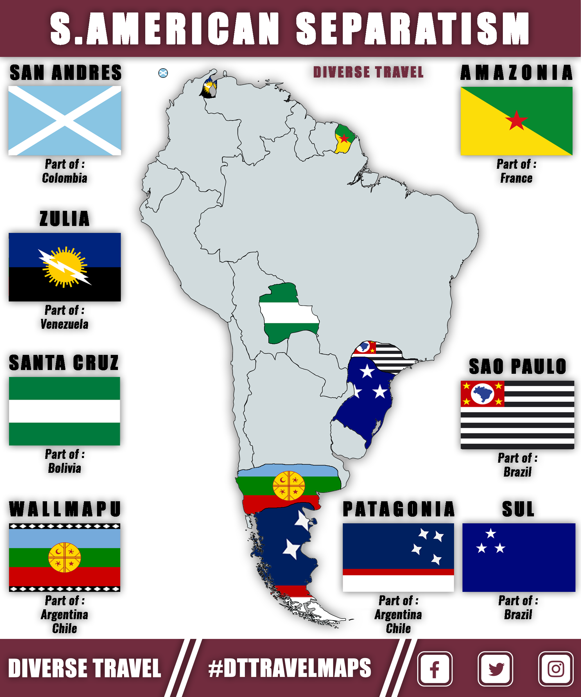 South American Separatist Movements