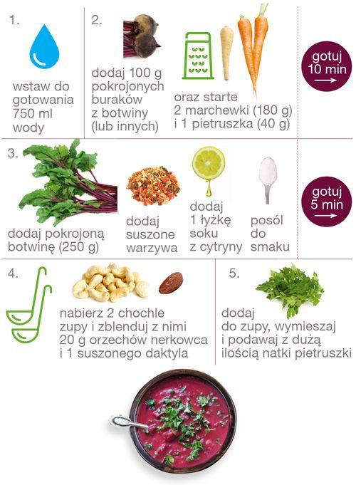 Lekki Letni Jadlospis Ktory Dostarcza Az 13 Dniowa Dawke Przeciwutleniaczy Jadlospis Przy Okazji Pokazuje Ze Nawet Bez Roslin Food Healthy Recipes Yummy