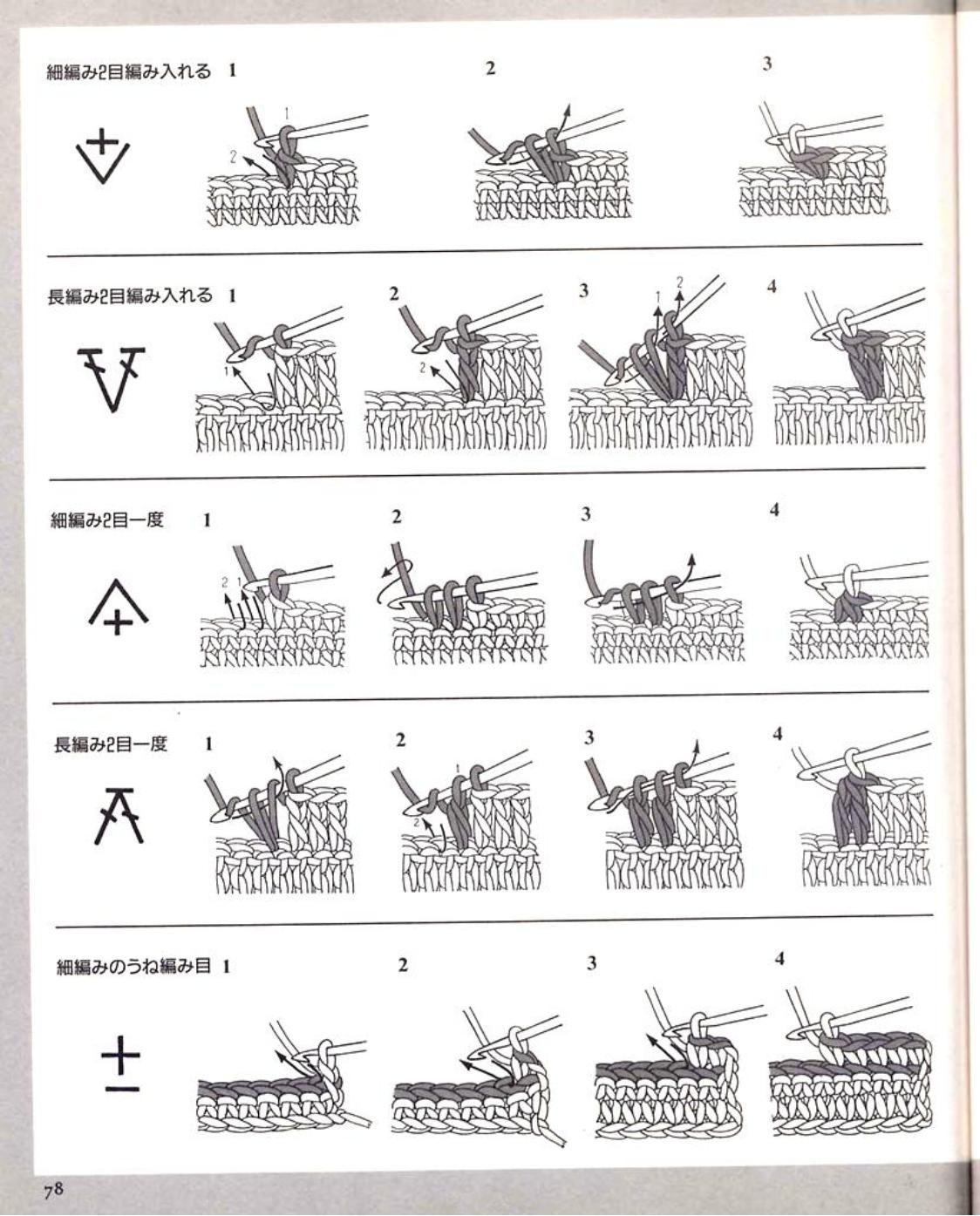 GANCH Y YO: COMO LEER PATRONES CROCHET EN JAPONES | String Theory ...