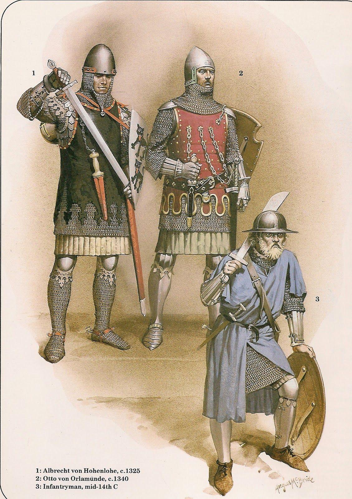 MINIATURAS MILITARES POR ALFONS CÀNOVAS: EJERCITOS MEDIEVALES GERMANOS (1300-1500 ) por Angus McBRIDE.