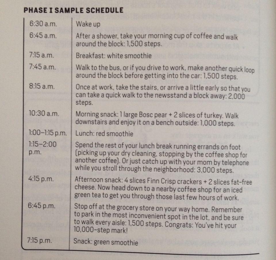 Phase 1 Body Reset Diet Body Reset Smoothie Diet