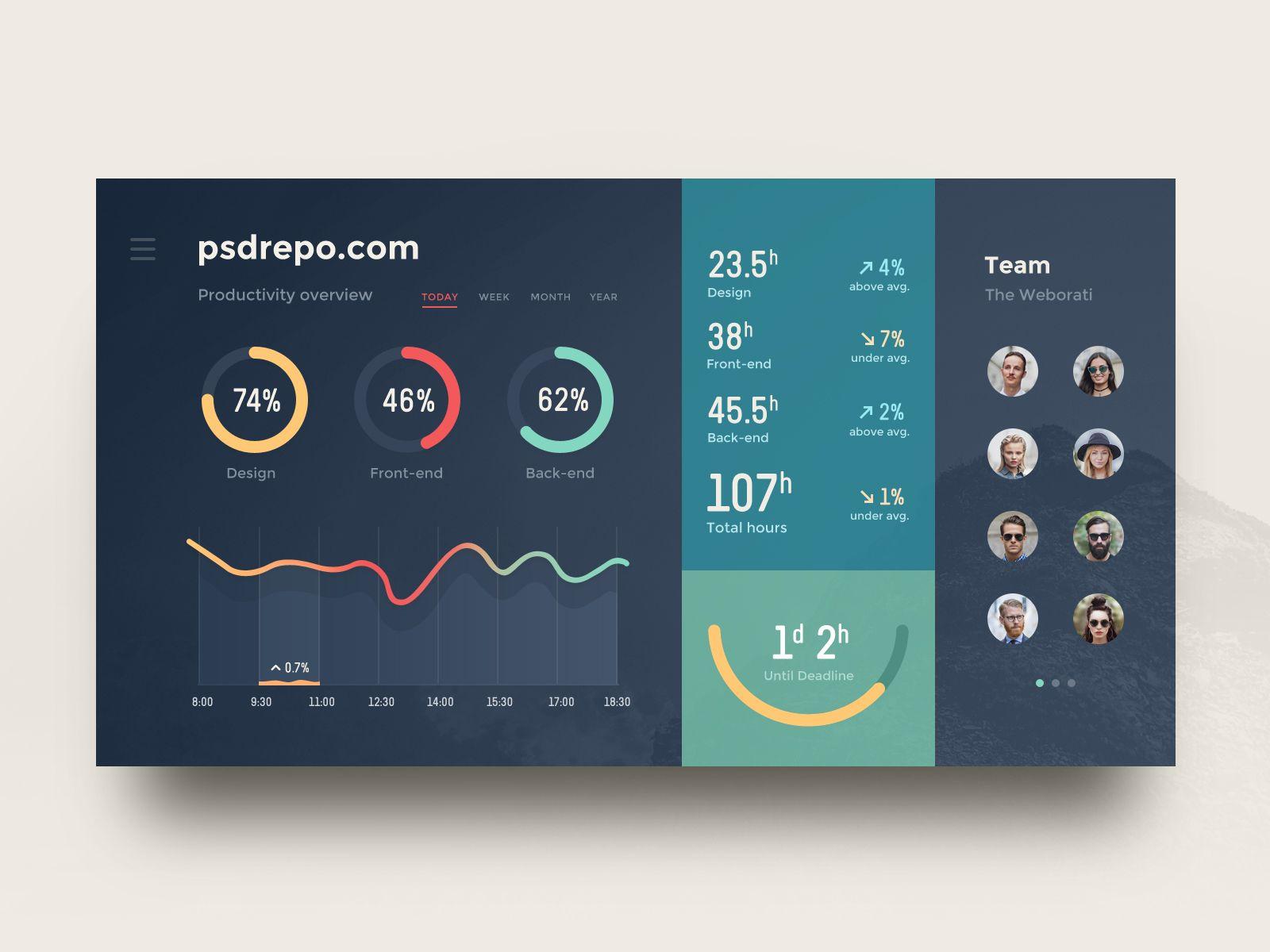 information dashboard design pdf free download