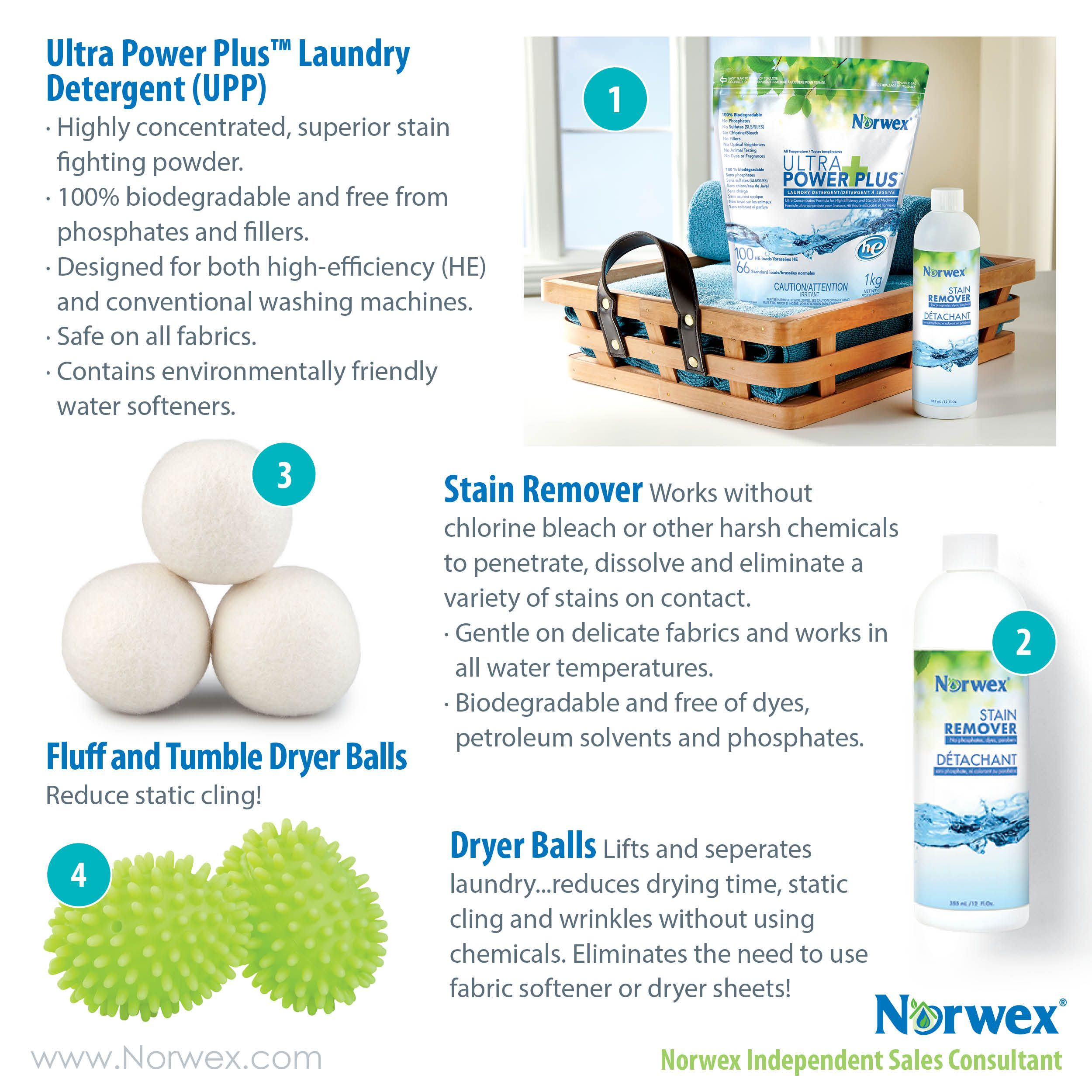 Norwex Laundry Options Ditch The Toxic Fabric Softeners And Try