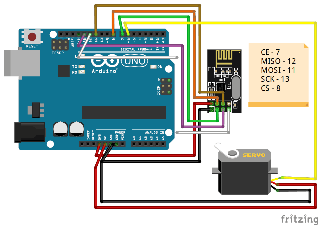 arduino nrf24l01 receiver circuit diagram [ 1230 x 872 Pixel ]