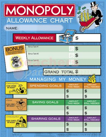 Chore Charts Monopoly Allowance (25 Charts 8-1\/2 - progress chart for kids